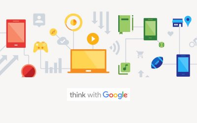 Think With Google #showmedata